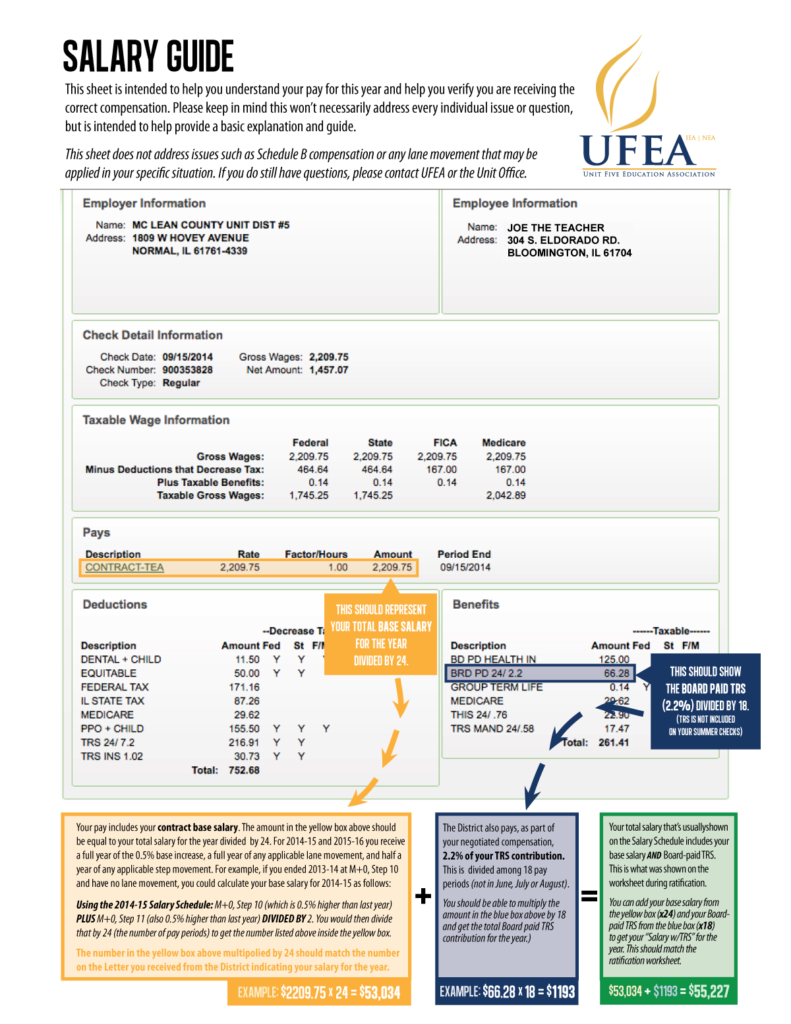 Protected: Understanding and Verifying your Salary for 2014-15