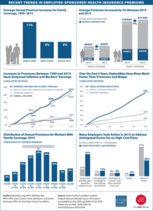 KFF-2016-healthinsurance-infographic